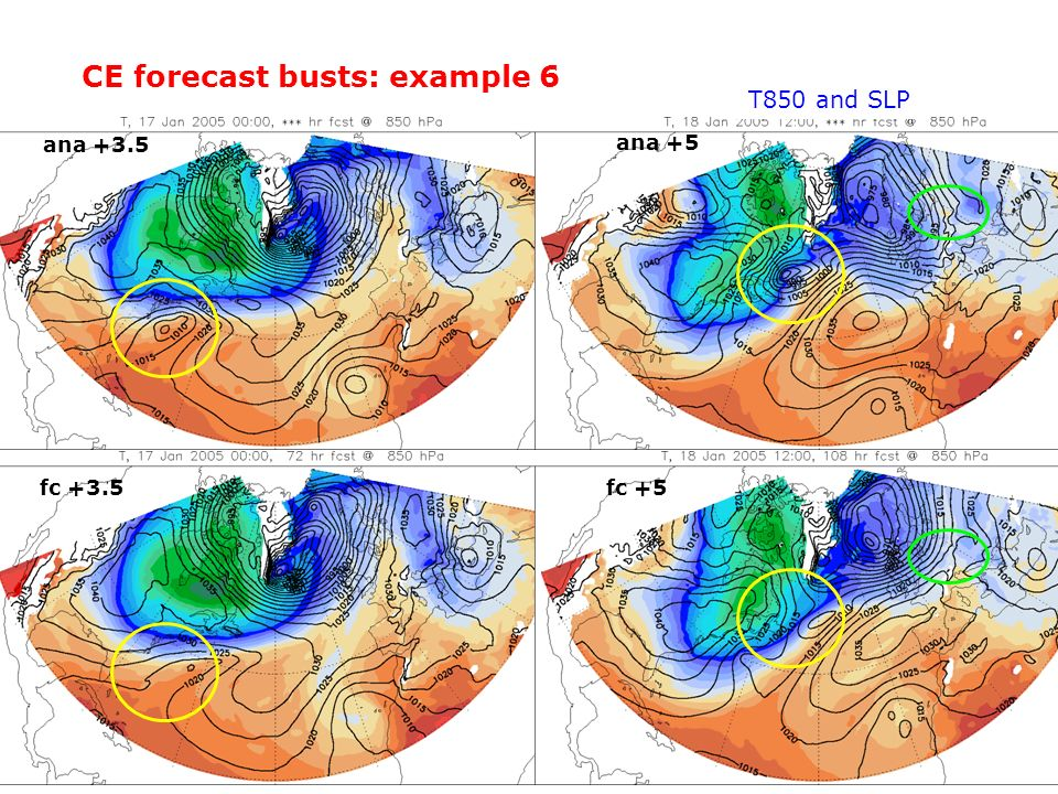 CE forecast busts: example 6