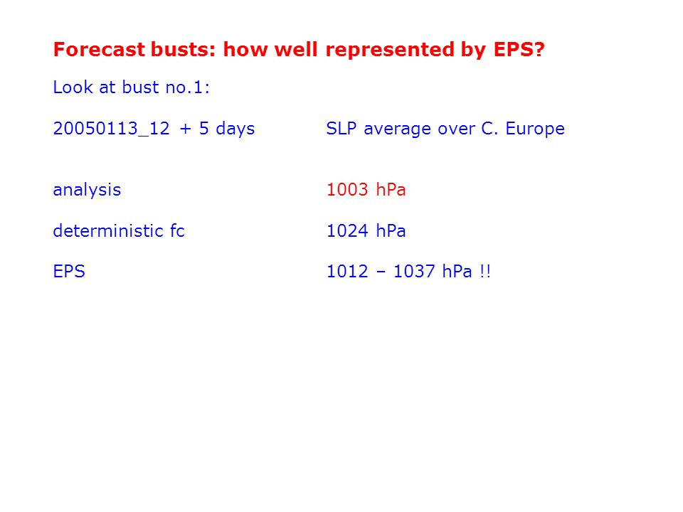 Forecast busts: how well represented by EPS