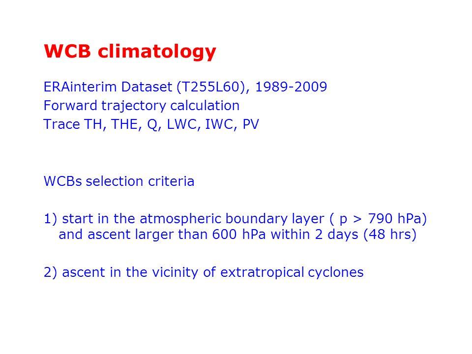 WCB climatology ERAinterim Dataset (T255L60), 1989-2009