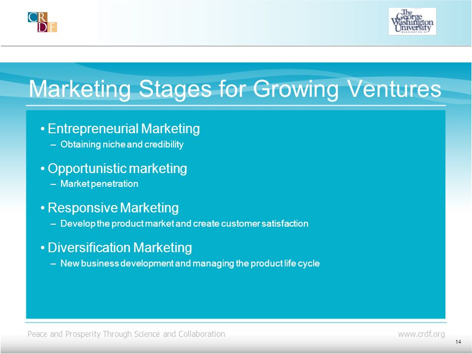 Marketing Stages for Growing Ventures