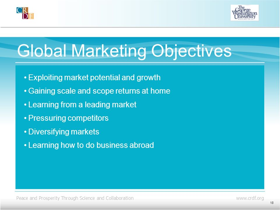 Global Marketing Objectives