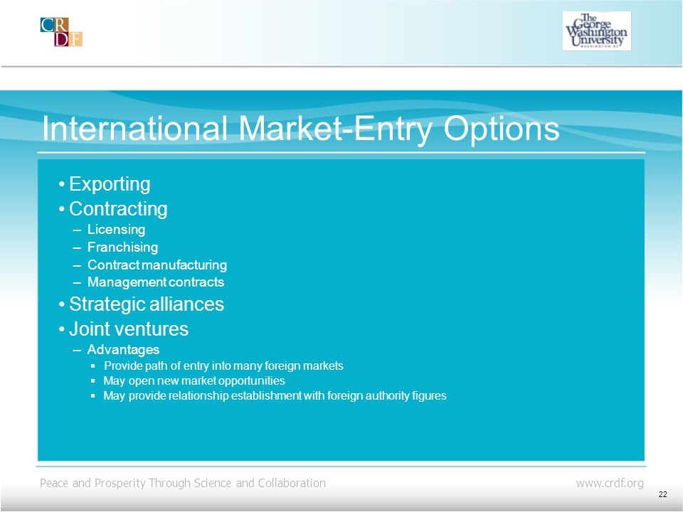 International Market-Entry Options