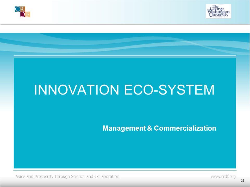 INNOVATION ECO-SYSTEM