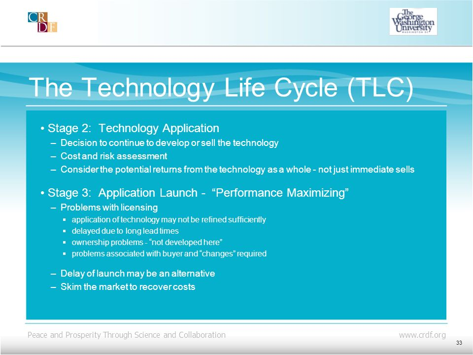 The Technology Life Cycle (TLC)