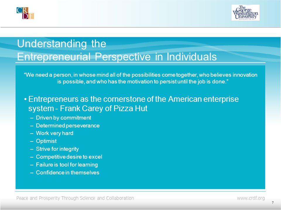 Understanding the Entrepreneurial Perspective in Individuals