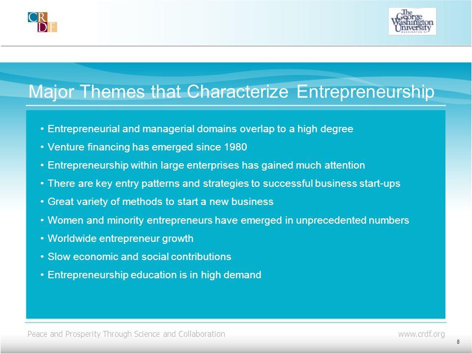 Major Themes that Characterize Entrepreneurship