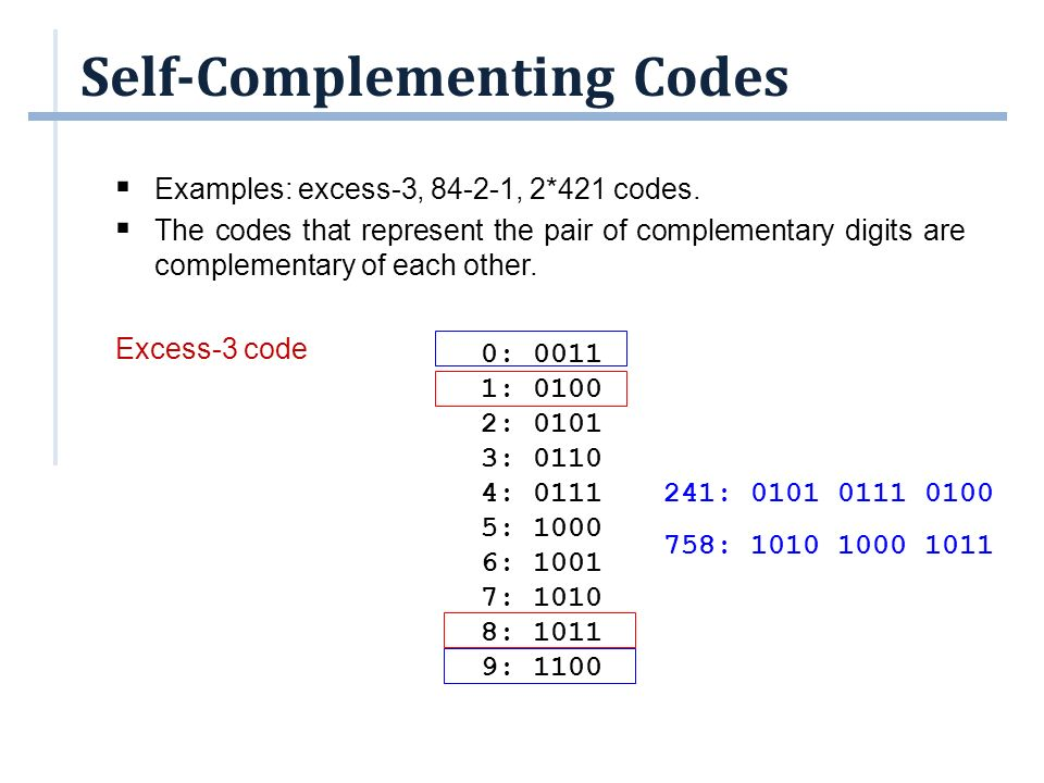 Self-Complementing Codes