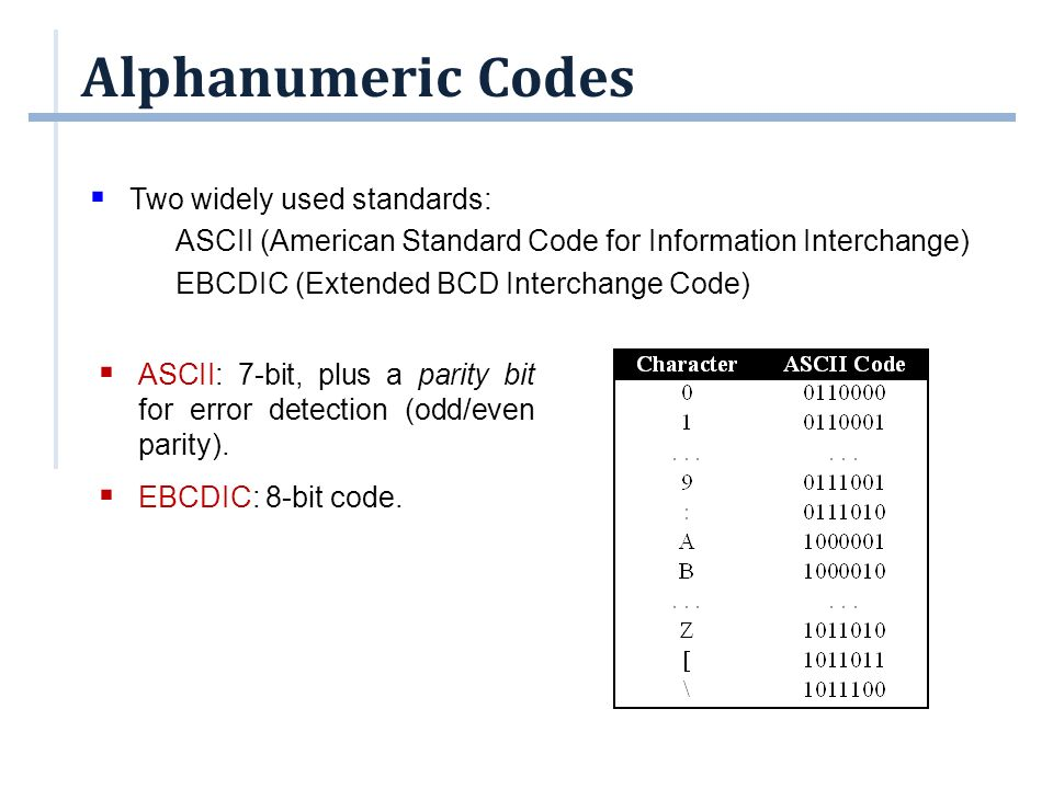 Alphanumeric Codes Two widely used standards: