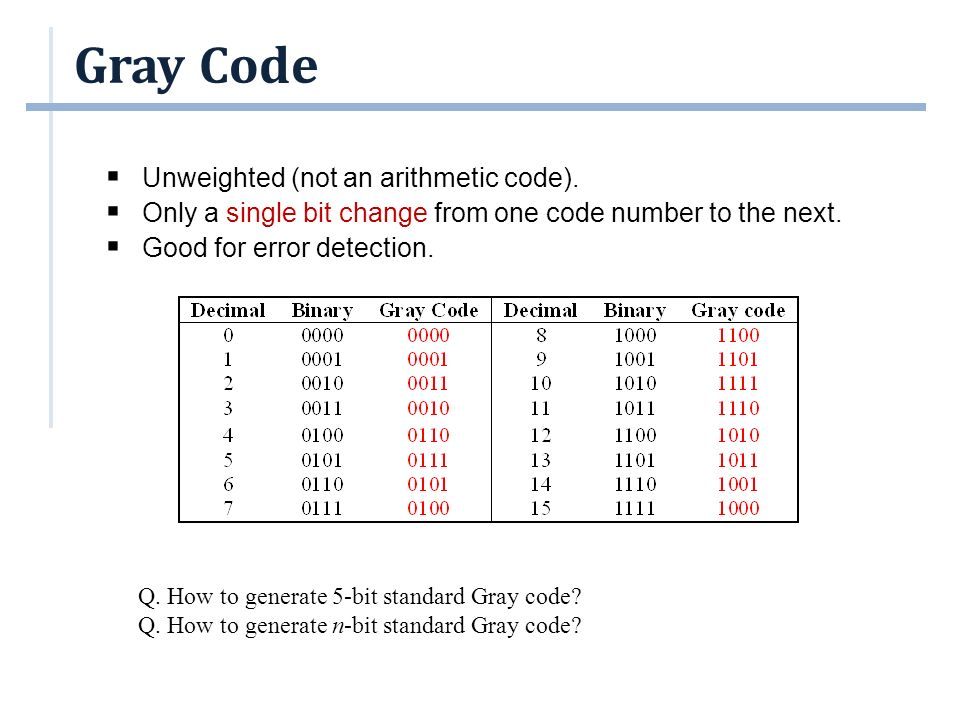 Gray Code Unweighted (not an arithmetic code).
