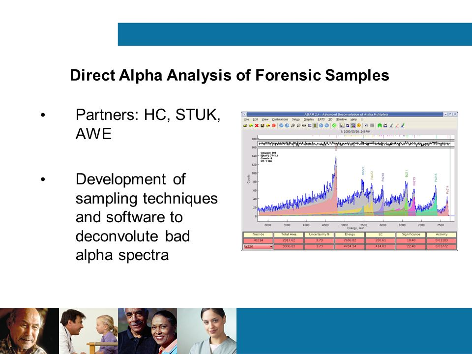 Direct Alpha Analysis of Forensic Samples