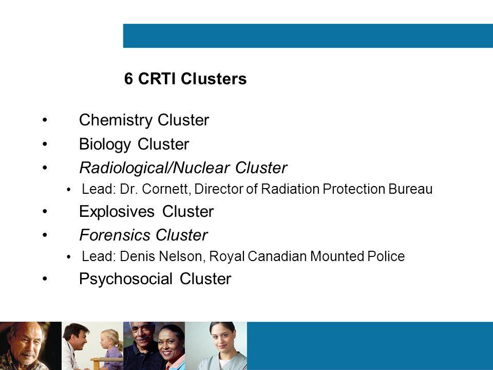 Radiological/Nuclear Cluster Explosives Cluster Forensics Cluster