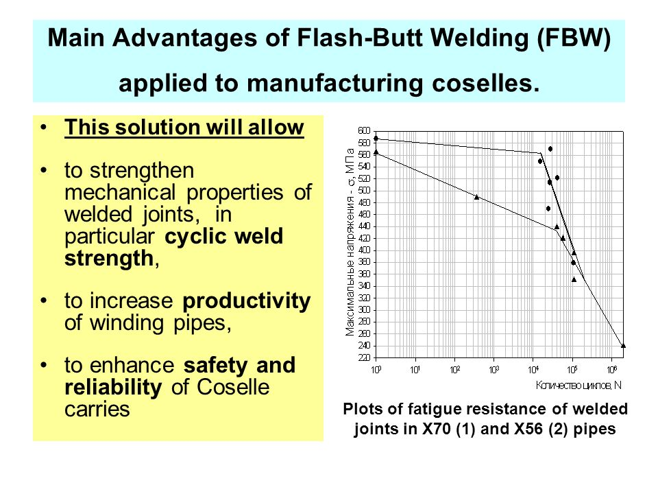 Main Advantages of Flash-Butt Welding (FBW) applied to manufacturing coselles.