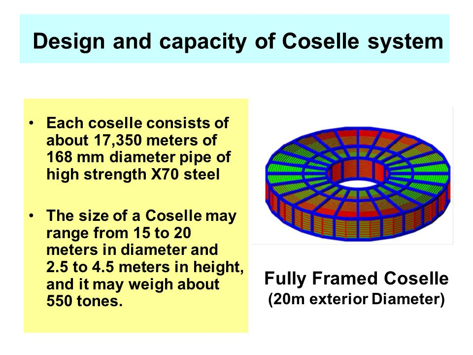 Design and capacity of Coselle system