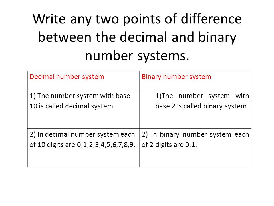 C Program to Convert a Decimal Number to Binary & Count the Number of 1s