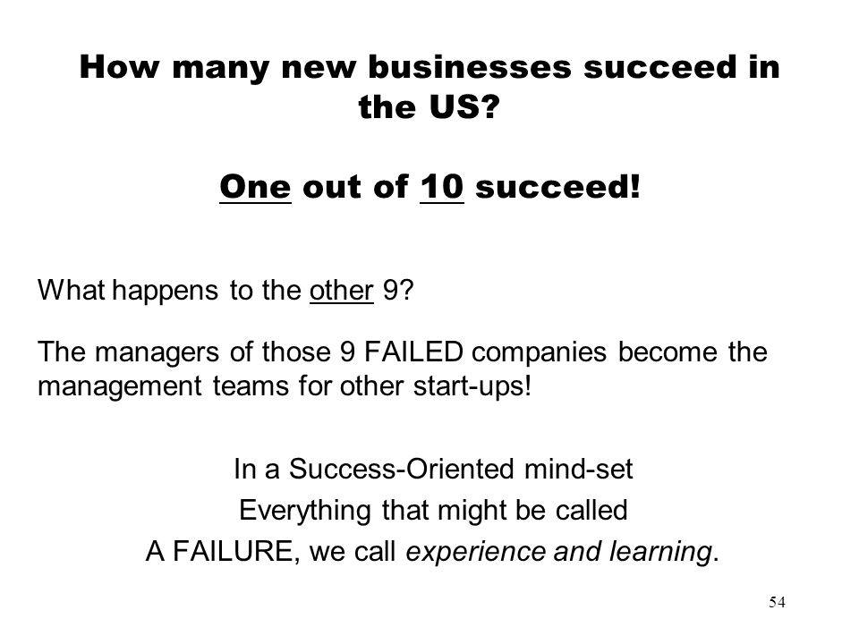 How many new businesses succeed in the US One out of 10 succeed!