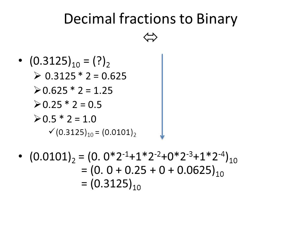 Decimal fractions to Binary 