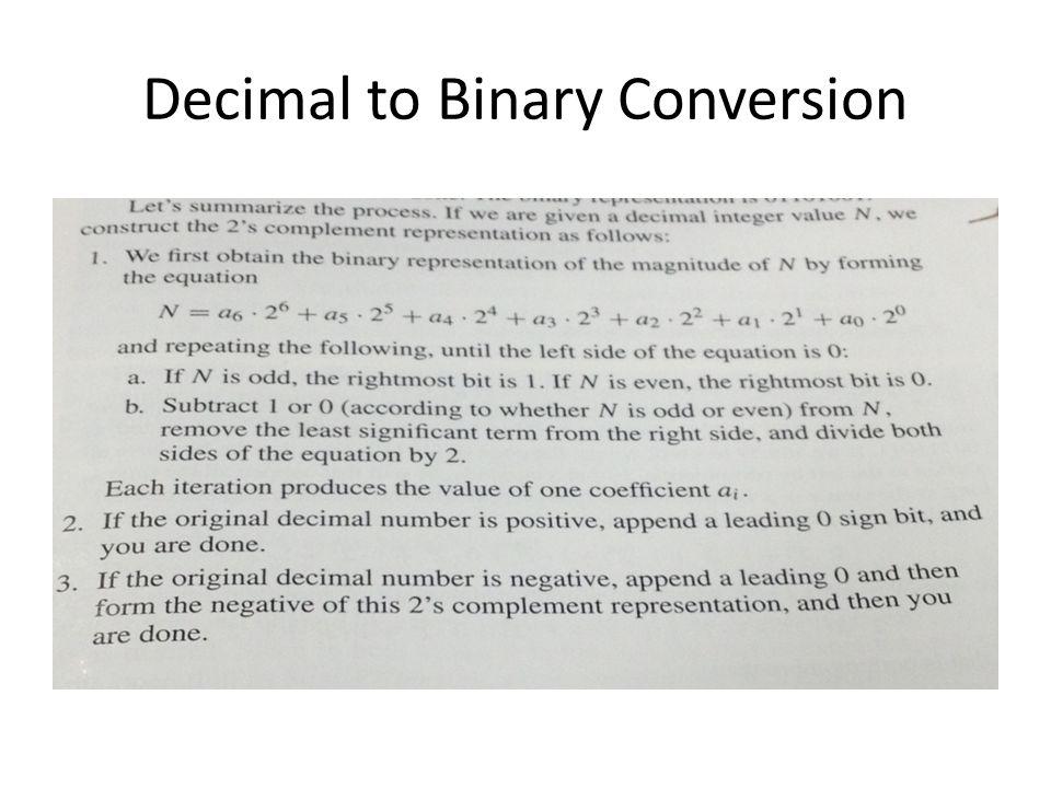 Decimal to Binary Conversion