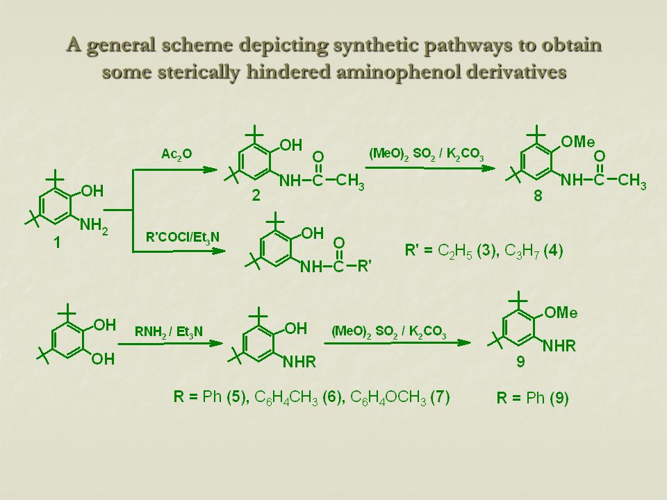 A general scheme depicting synthetic pathways to obtain some sterically hindered aminophenol derivatives
