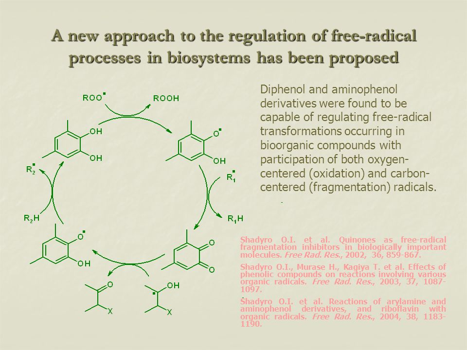 A new approach to the regulation of free-radical processes in biosystems has been proposed