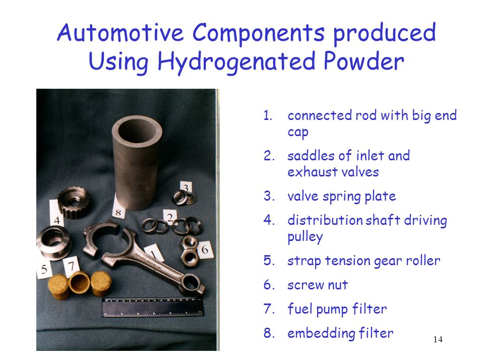 Automotive Components produced Using Hydrogenated Powder