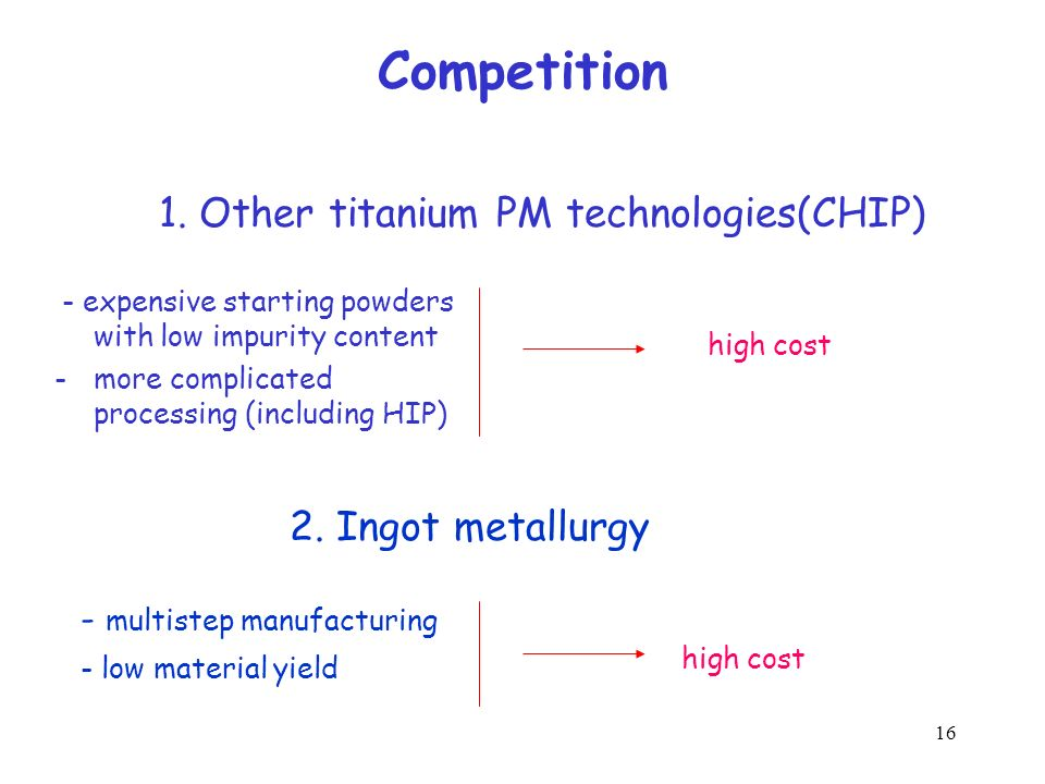 Competition 1. Other titanium PM technologies(CHIP)