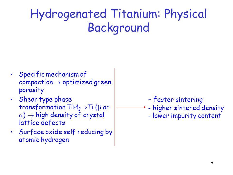 Hydrogenated Titanium: Physical Background