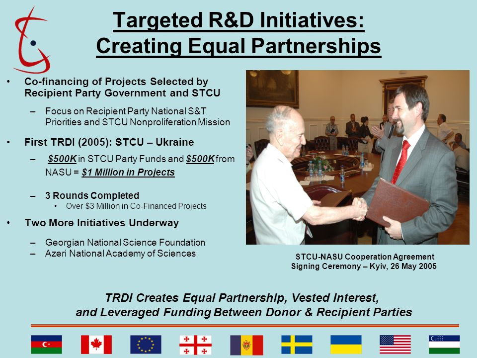 Targeted R&D Initiatives: Creating Equal Partnerships