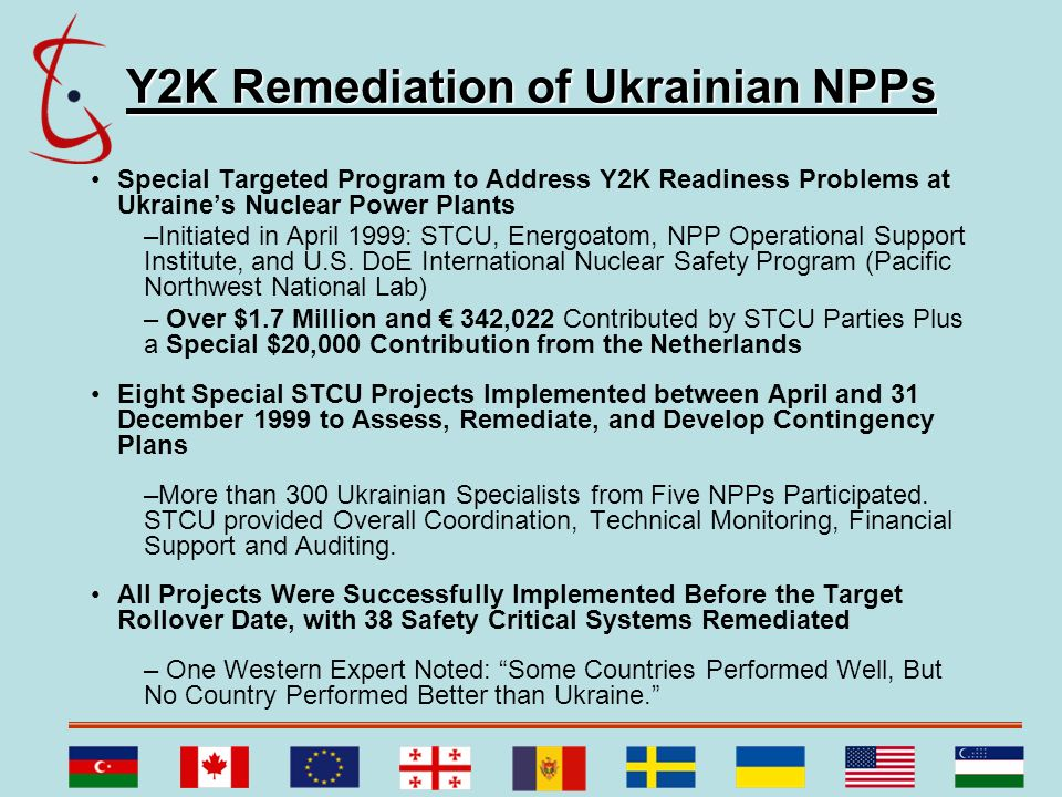 Y2K Remediation of Ukrainian NPPs