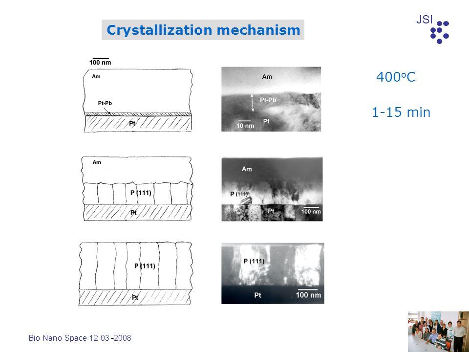 Crystallization mechanism