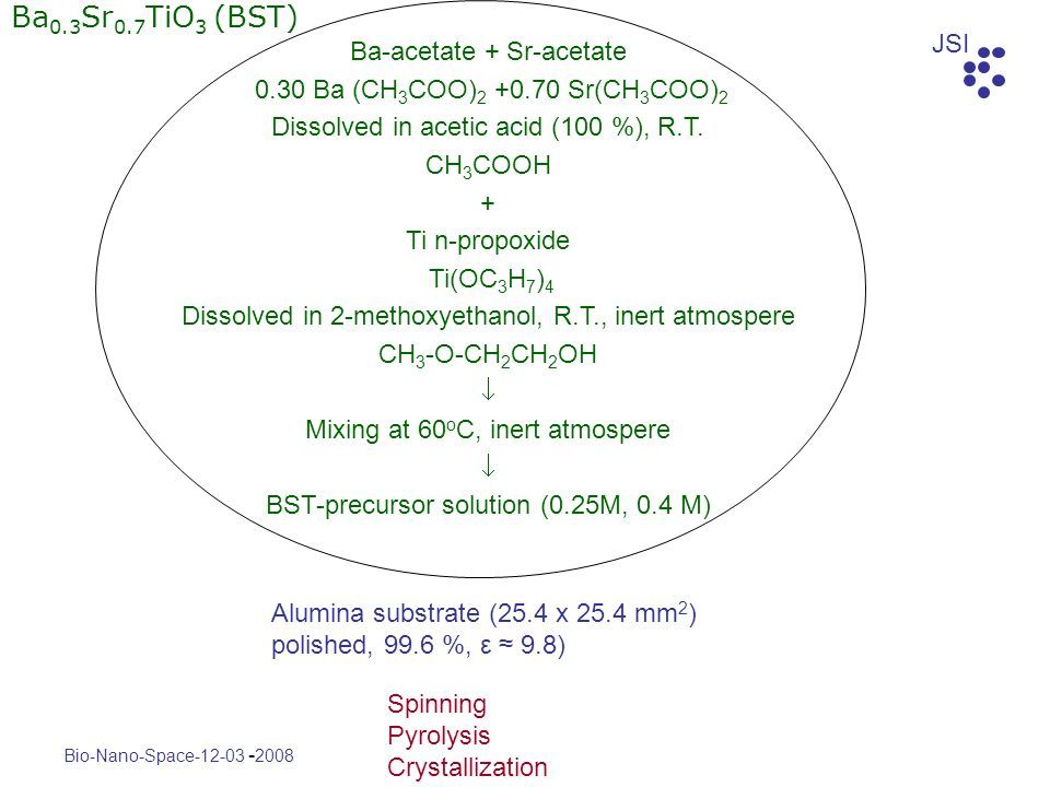 Ba0.3Sr0.7TiO3 (BST) Ba-acetate + Sr-acetate