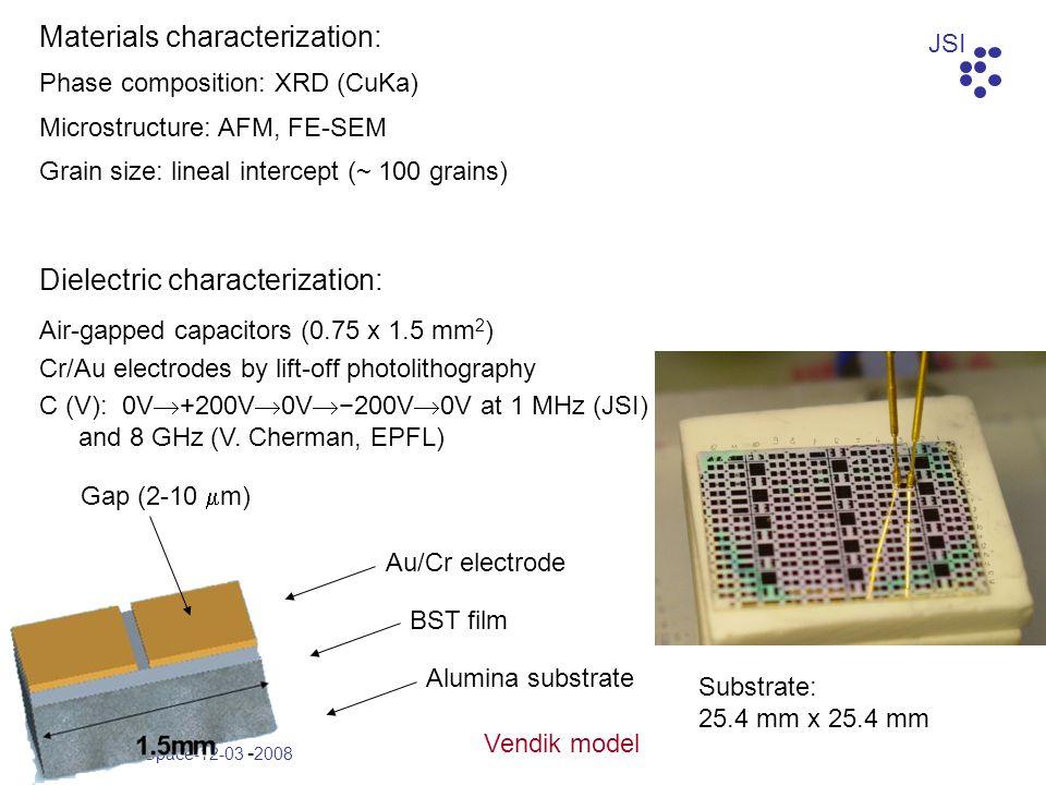 Materials characterization: