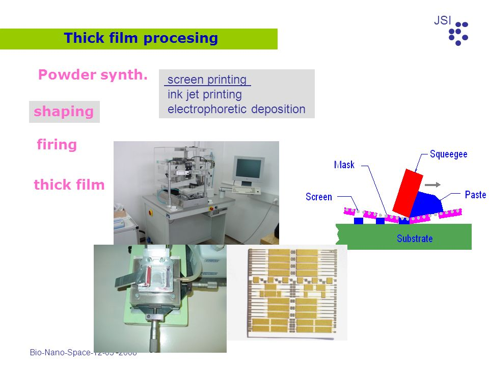 Thick film procesing Powder synth. shaping firing thick film