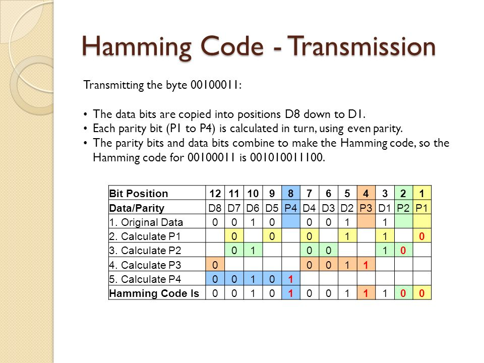 TO MAC DOWNLOAD HAMMING CODE WITHOUT REGISTER   My First JUGEM