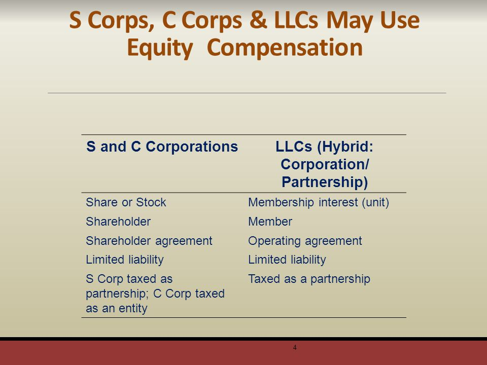 2015 EXECUTIVE COMPENSATION TRENDS - ppt download