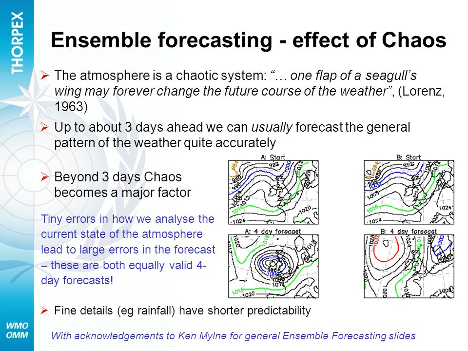 Ensemble forecasting - effect of Chaos