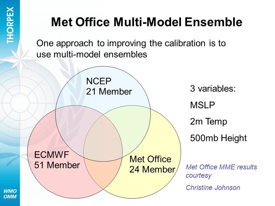 Met Office Multi-Model Ensemble