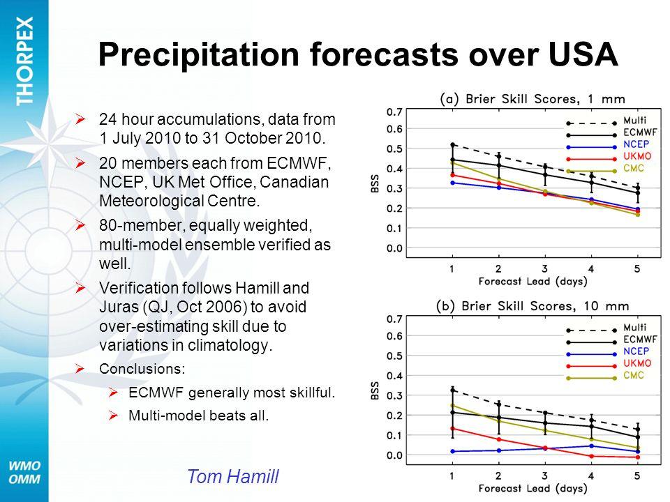 Precipitation forecasts over USA