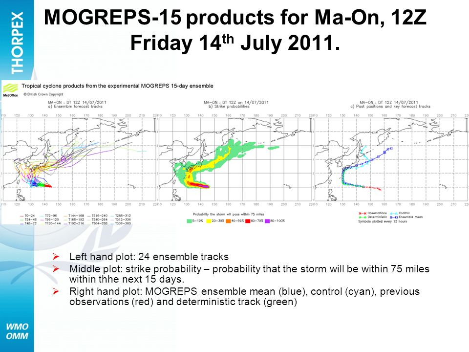 MOGREPS-15 products for Ma-On, 12Z Friday 14th July 2011.