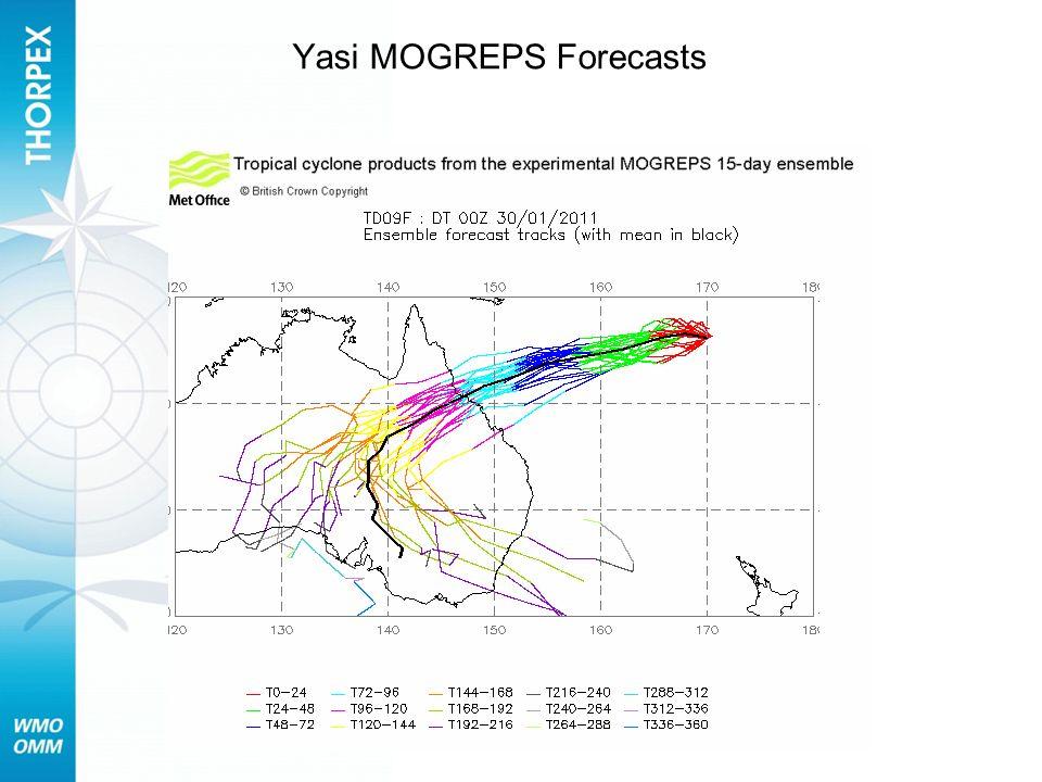 Yasi MOGREPS Forecasts