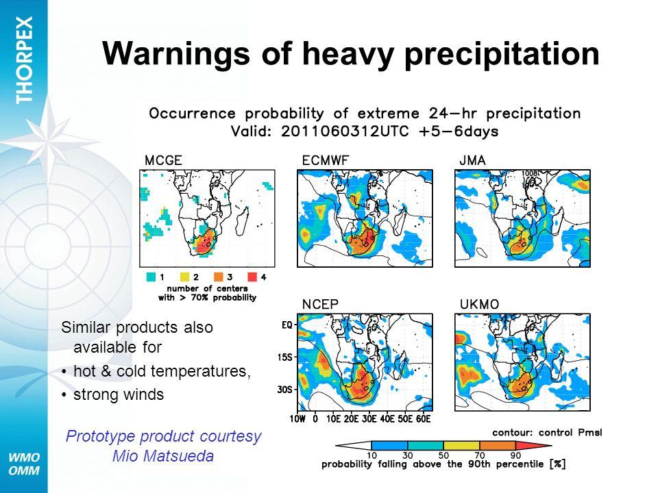 Warnings of heavy precipitation