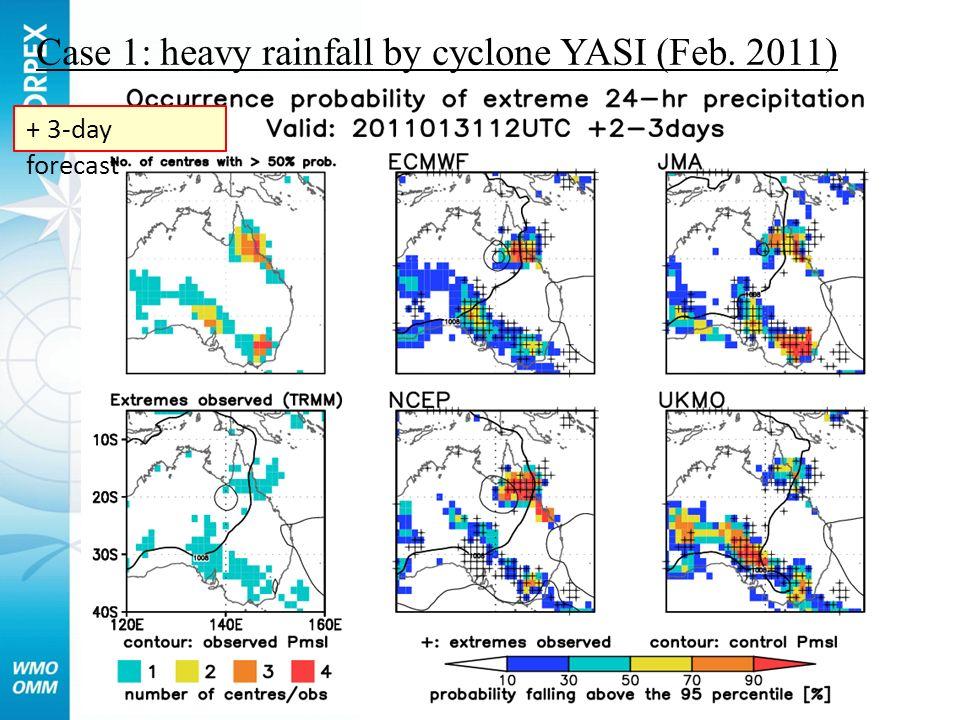 Case 1: heavy rainfall by cyclone YASI (Feb. 2011)