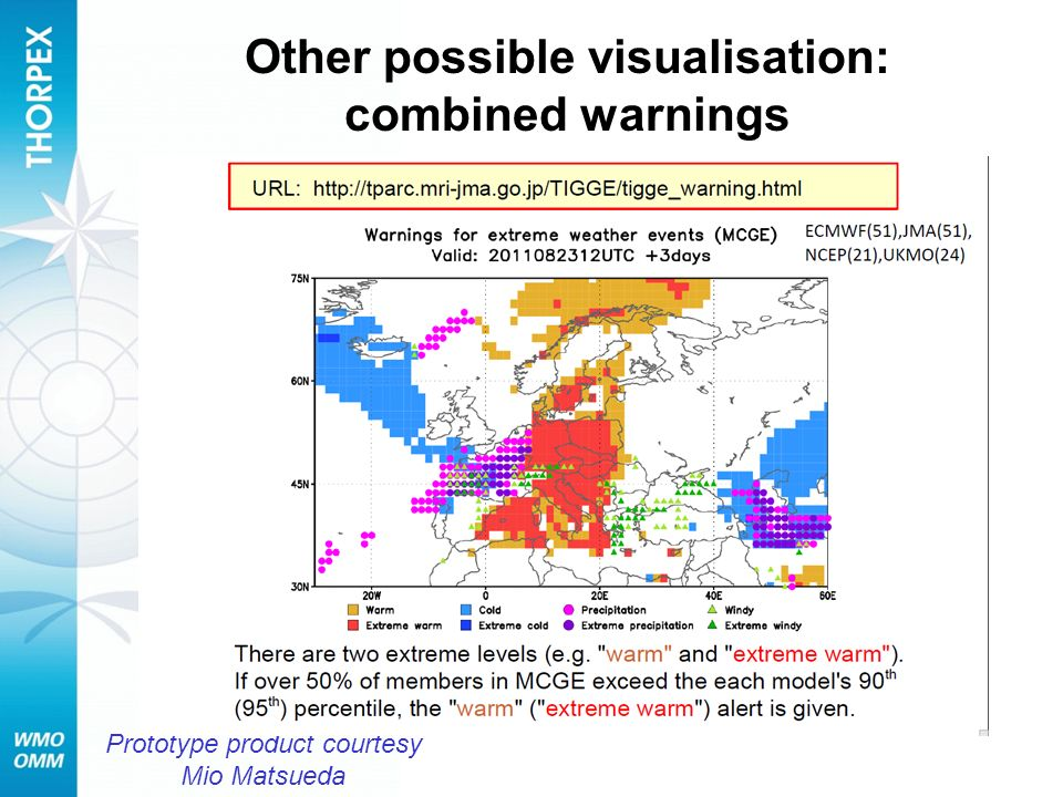 Other possible visualisation: combined warnings