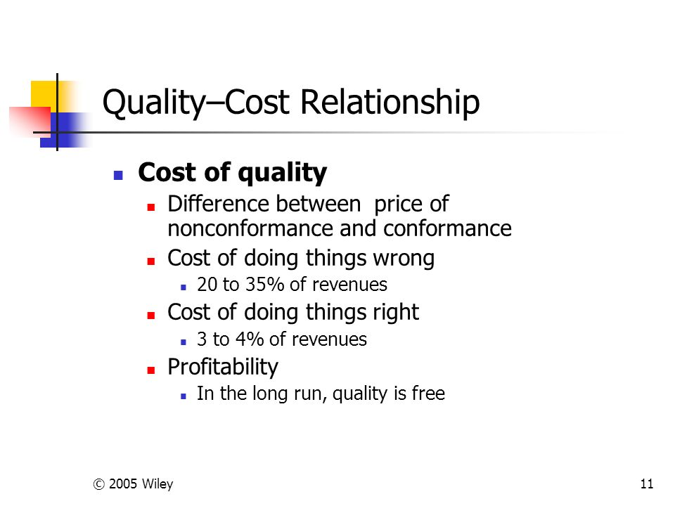 quality management cost quality relationship A project quality management plan is a formal framework that defines the project   risk and target market and take into account the balance between time and  cost  the role of any quality consultants in relation to review of the project's.