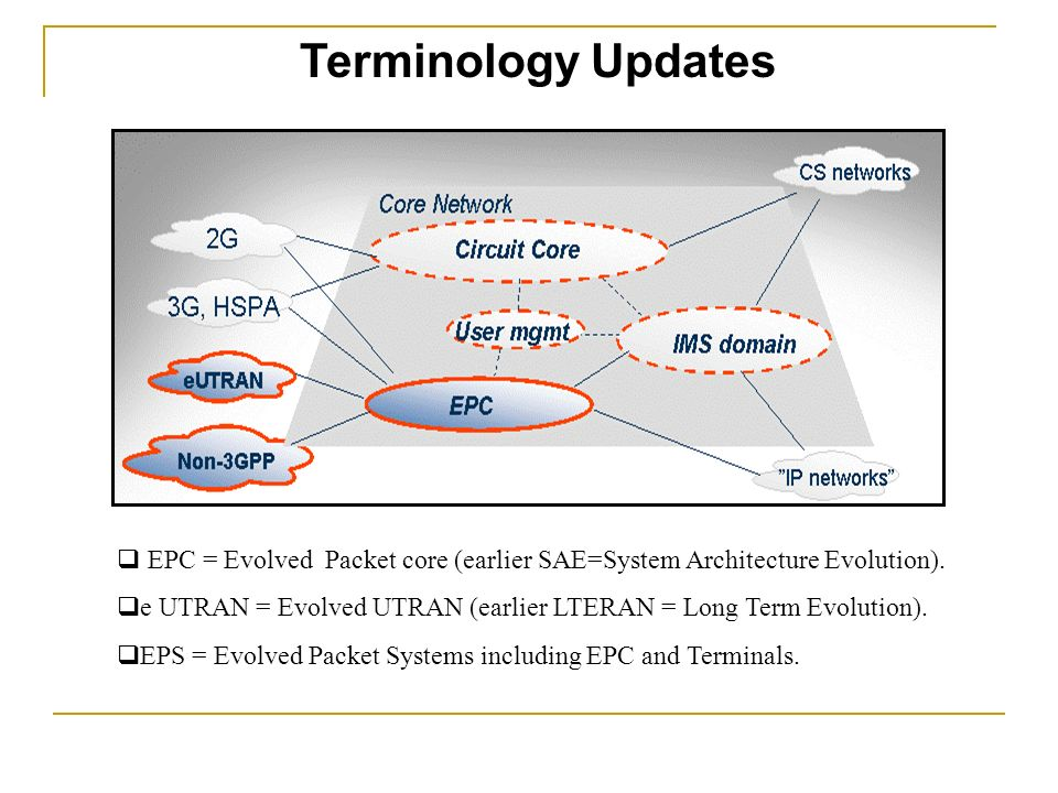 Gsm towards lte networks ppt video online download for E utran architecture