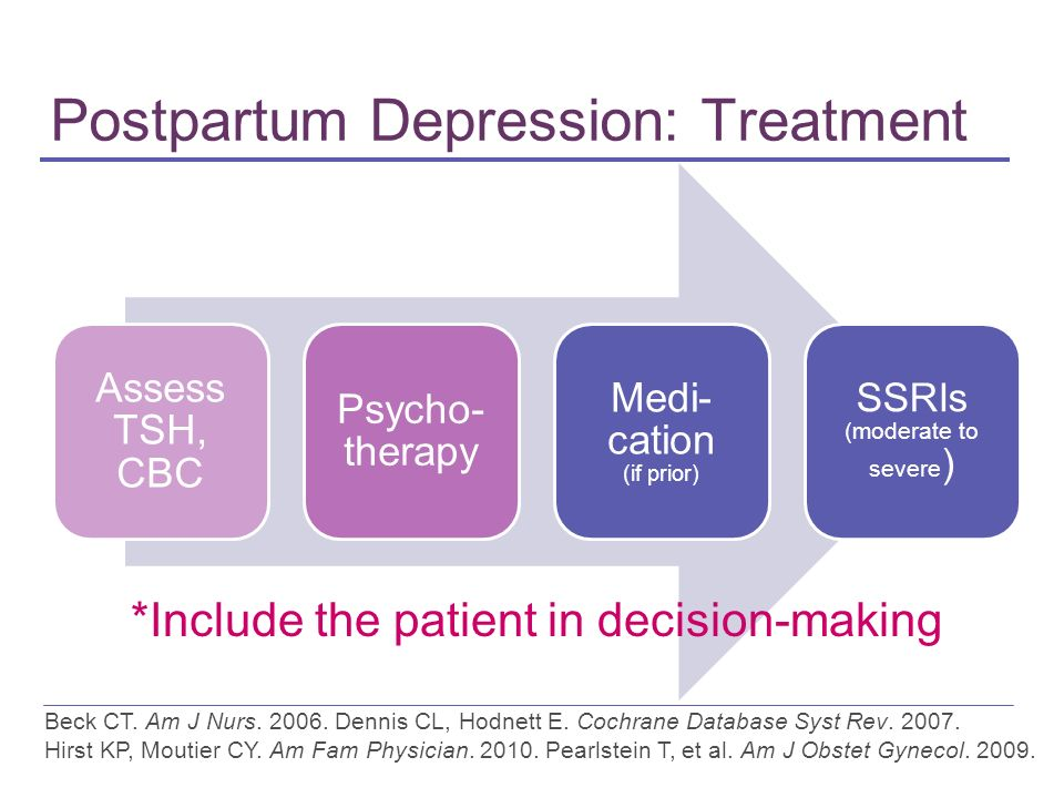 Antidepressants for postnatal depression