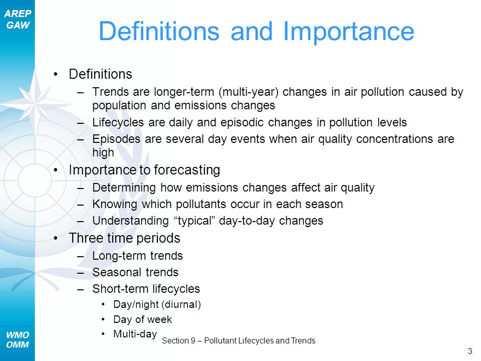Definitions and Importance