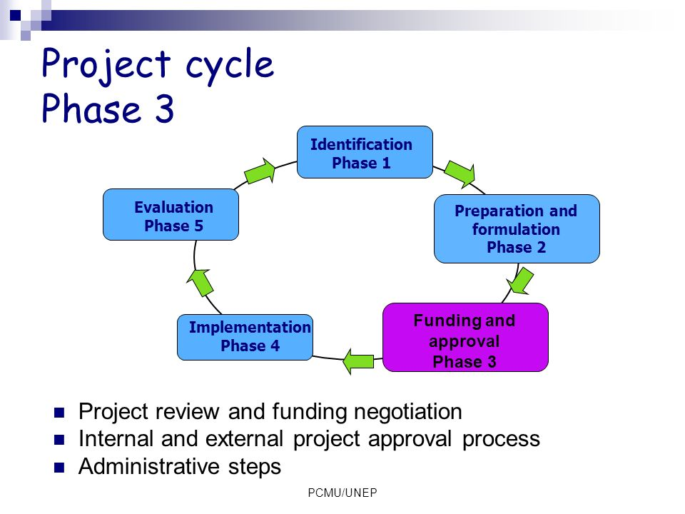 Preparation and formulation