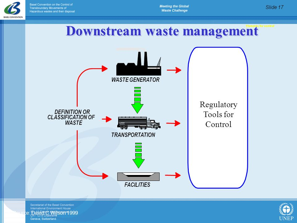 Downstream waste management