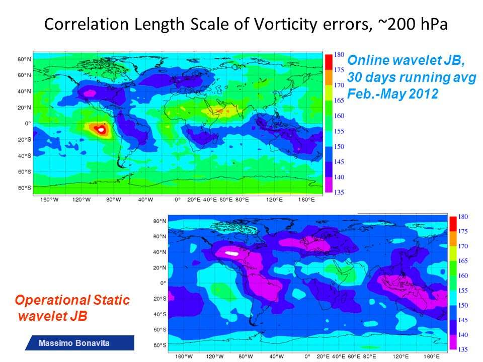 Correlation Length Scale of Vorticity errors, ~200 hPa