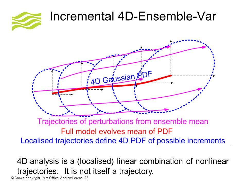 Incremental 4D-Ensemble-Var